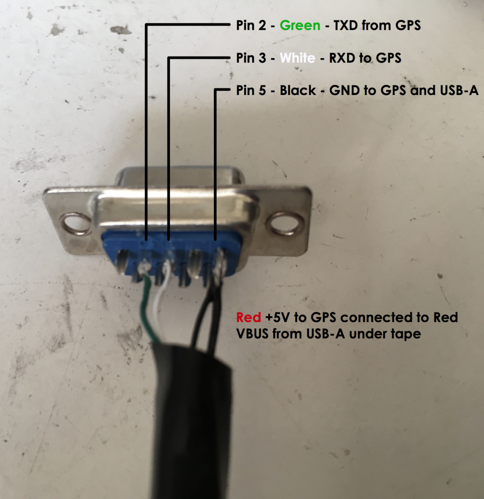 Pin 2 - Green - TXD from GPS; Pin 3 - White - RXD to GPS; Pin 5 - Black - GND to GPS and USB-A; Red +5V to GPS connected to Red VBUS from USB-A under tape